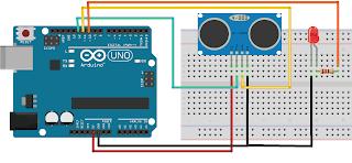 Rangkaian Ke-2 Sensor Ultrasonik HC-SR04 dan LED Sebagai Indikator