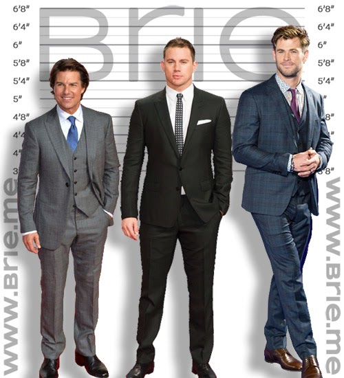 Channing Tatum height comparison with Tom Cruise, and Chris Hemsworth