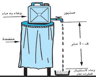 تجربة حساب عجلة الجاذبية الأرضية بإستخدام قطرات الماء