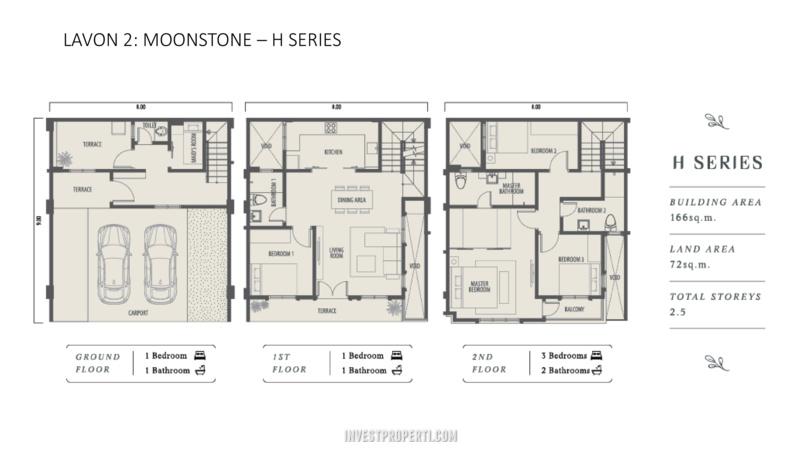Denah Rumah Moonstone Lavon tipe H Series