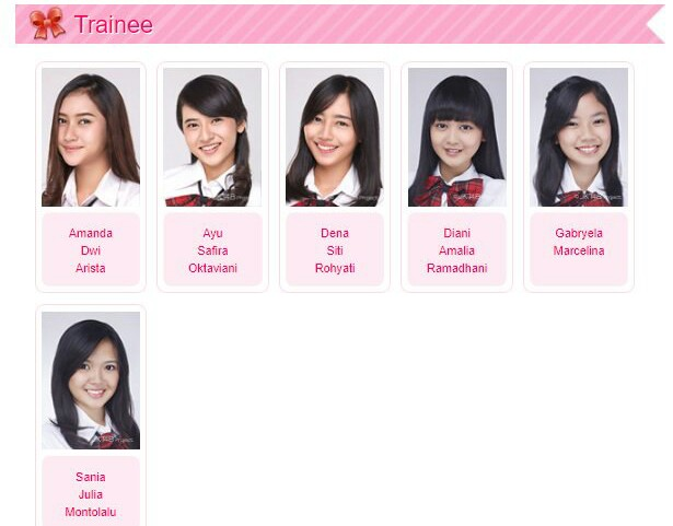 Gabryela Marcelina Aby JKT48 Trainee