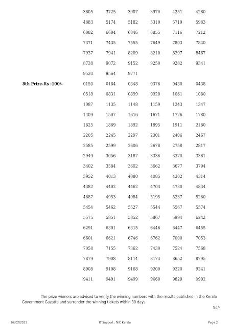 Kerala Lottery Result Sthree Sakthi SS-247 dated 09.02.2021 part-2