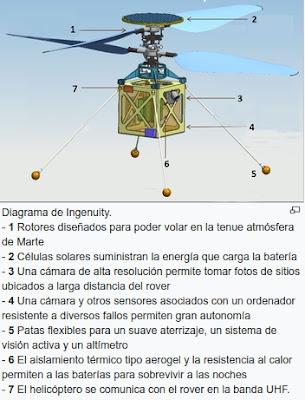 diagrama_ingenuity_geologiavenezolana