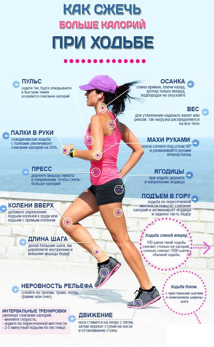 Сколько калорий сжигается при ходьбе: расчеты и советы