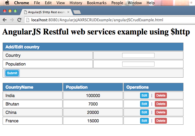 Spring MVC angularjs example - Java2Blog