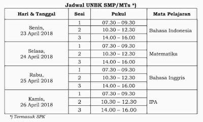 Jadwal UNBK SMP/MTs 2018