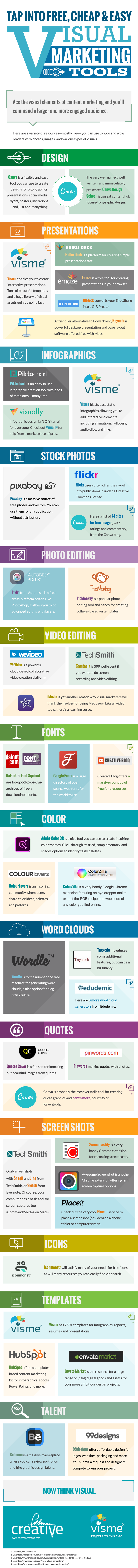 Easy Social Media Content Creation for Graphic designers - infographic