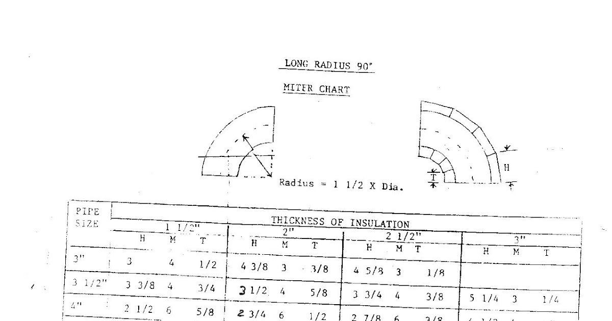 PATTERN LAYOUTS FOR INSULATION WORKERS: LONG RADIOUS 90