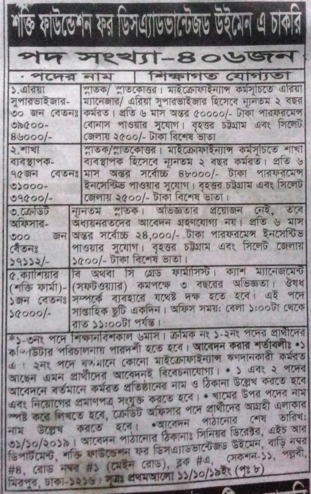 Shakti-Foundation-ngo-job-circular 2019