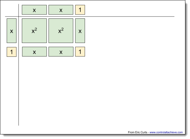 Control alt achieve 11 ways to teach math with google for Algebra tile template