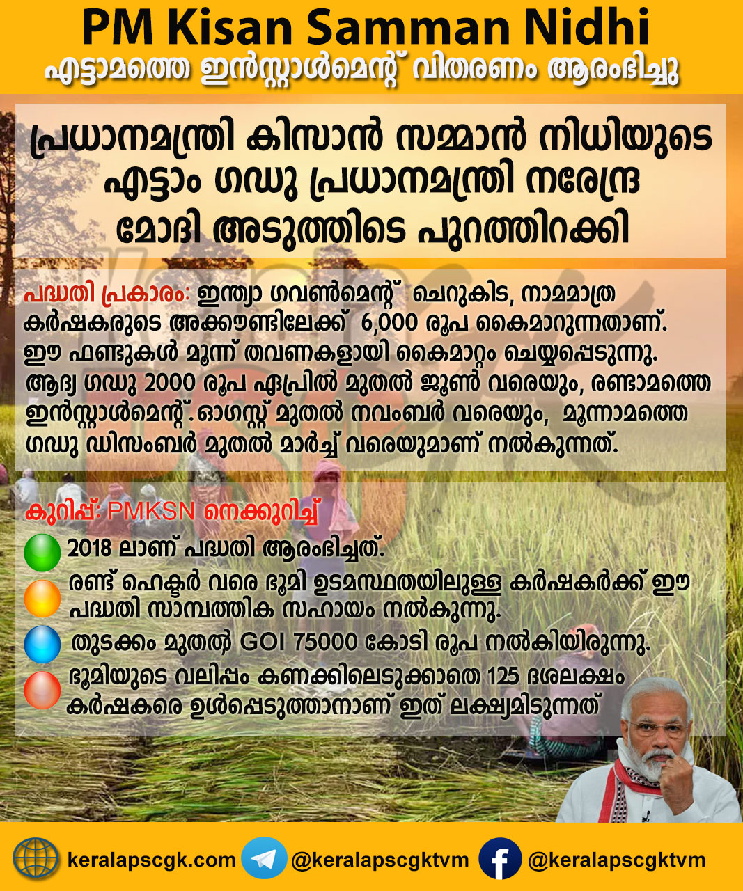 Eighth Instalment released PM Kisan Samman Nidhi