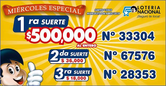 boletin oficial loteria nacional sorteo 5903
