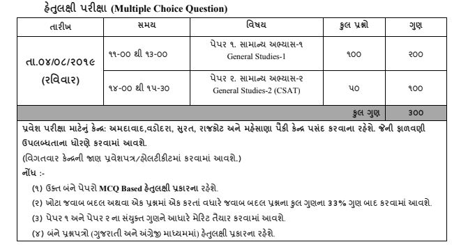 SPIPA Entrance Exam Hall Ticket