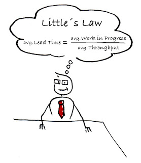Image result for littles law