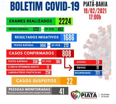 COVID-19: Confira o Boletim desta sexta-feira (19), em Piatã