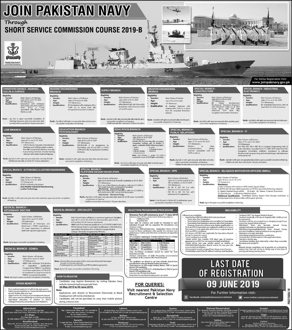 Advertisement for Pakistan Navy Jobs 2019