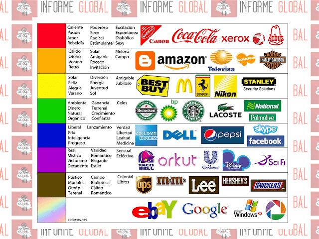 ►Diseña tu logotipo usando la psicología del color