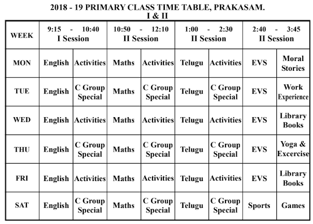 Prakasaam DEO Instructions and month wise action plan And Time Table to Primary Schools