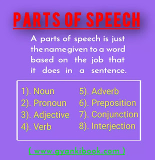 parts of speech in hindi