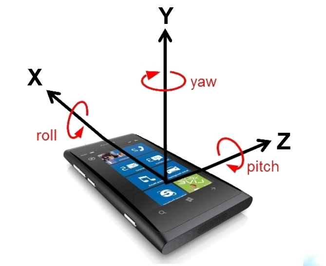 How to get Accelerometer support in Windows Phone 8 ...