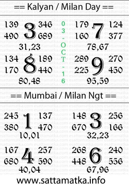 Satta Matka Result of 3rd-Oct-2016 Advance