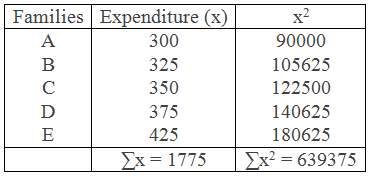 Example 1: Table for Standard Deviation by Direct Method