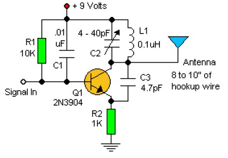 Electrical and Electronics Engineering: Basic FM Transmitter
