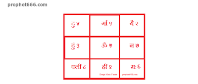 A most powerful Yantra to worship the Goddess Durga
