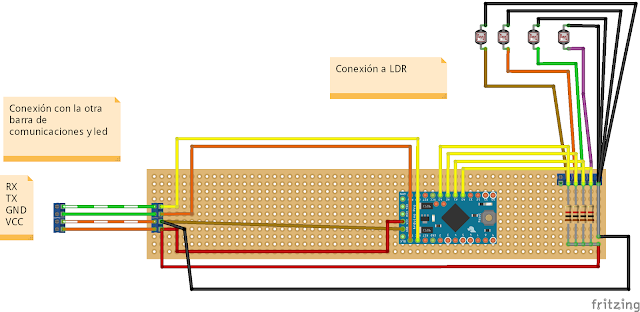 Circuito que gestiona la barra de densidad
