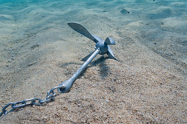 Boat Anchors – The Right Way to Use Them