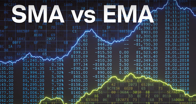 simple moving averages(SMA) vs exponential moving averages ( EMA) Explain
