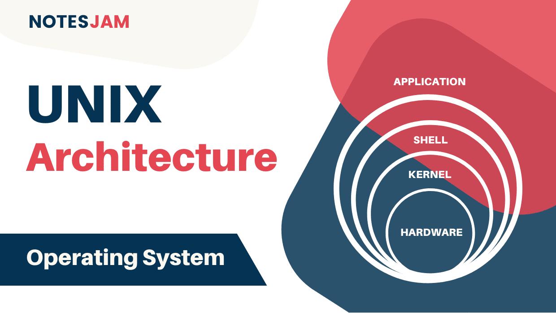 unix architecture, architecture of unix, unix architecture diagram, unix kernel architecture, unix os architecture