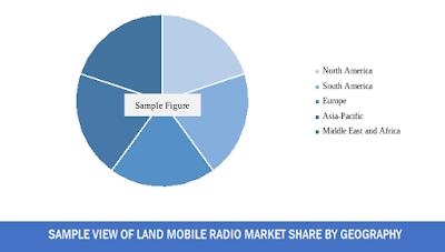 land mobile radio market share