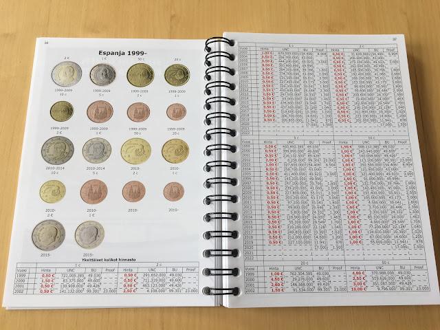 €uro-Catalog 2020 Espanja käyttökolikot 1999-2020