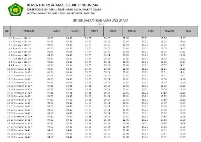Jadwal Imsakiyah Ramadhan 1442 H Kabupaten Lampung Utara, Provinsi Lampung