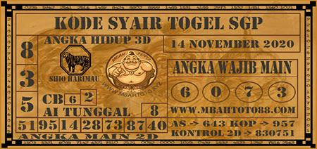 Prediksi Togel Mbahtoto Singapura Sabtu 14 November 2020