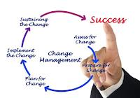 Pengertian Manajemen Perubahan