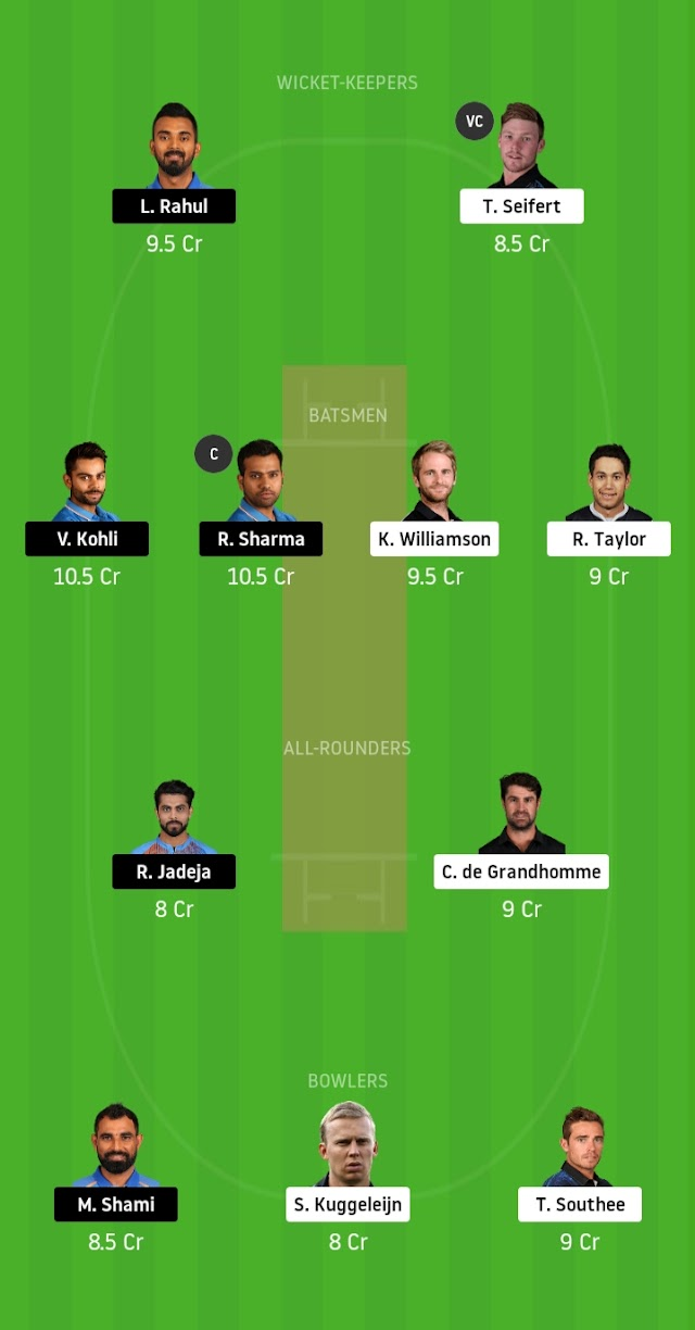 IND vs NZ Dream11 Prediction | New Zealand vs India 1st T20I Preview, Playing 11, Team News