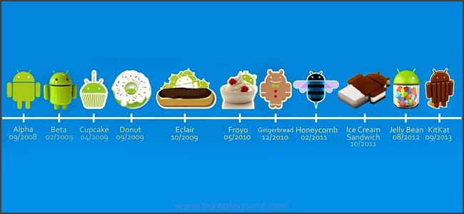Sejarah Perkembangan Sistem Operasi Android