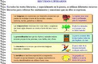 http://www.escolar.com/lengua/13recliter.htm