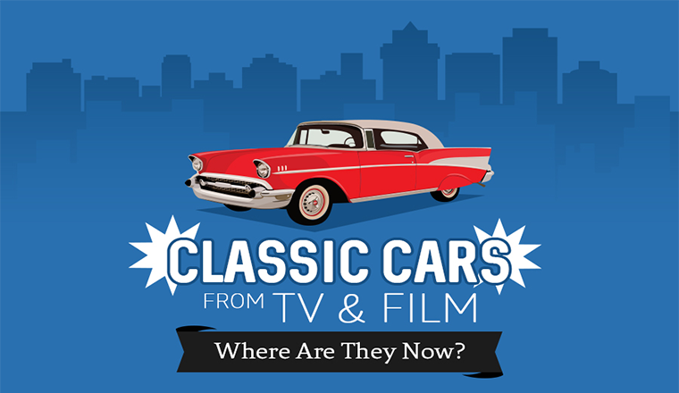 Famous Tv & Movie Cars: Where Are They Now? #infographic