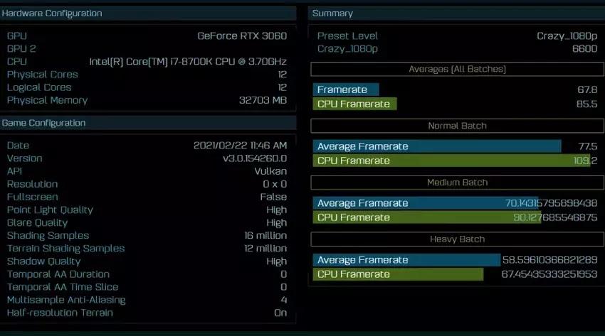 NVIDIA GeForce RTX 3060 12 GB - temel frekansta test edin
