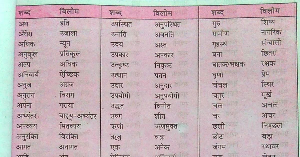 Hindi vilom shabd