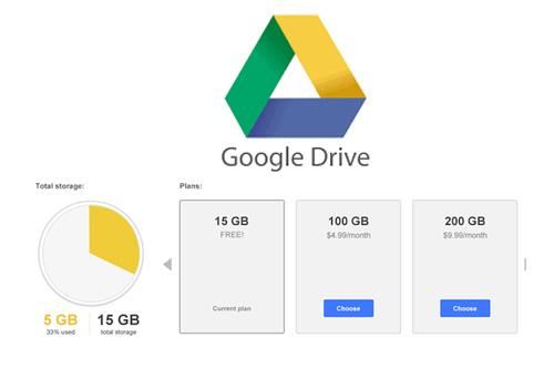 ما هو جوجل درايف - Google Drive