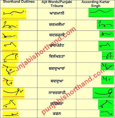 14-january-2021-ajit-tribune-shorthand-outlines