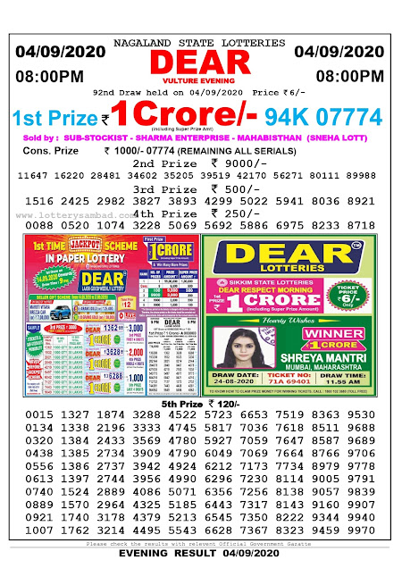 Nagaland State Lottery Sambad 04-09-2020 Today Result 8 PM