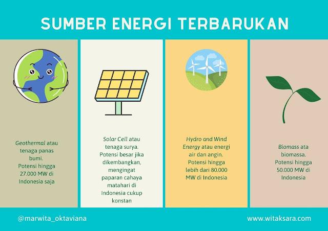 surya-air-angin-biomassa-panasbumi
