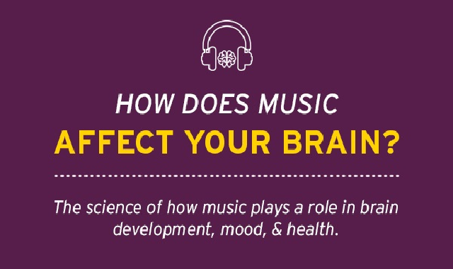 How Does Music Affect Your Brain? #infographic