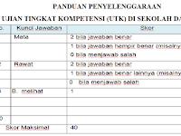 Panduan Ujian Tingkat Kompetensi (UTK) di Sekolah Dasar (SD) Kurikulum 2013