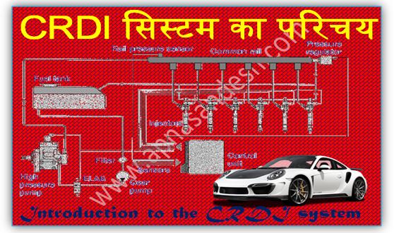 CRDI सिस्टम का परिचय - Introduction to the CRDI system